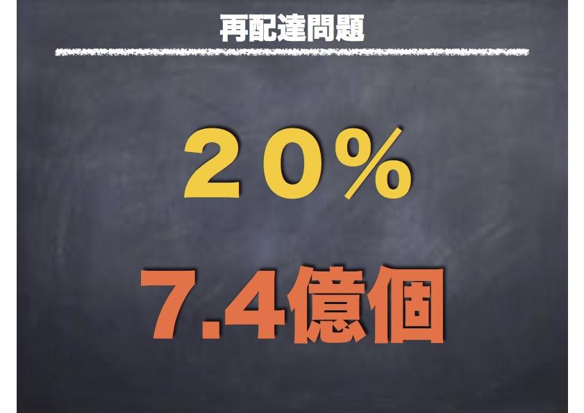 2割が再配達になる。繁忙期には30%にも