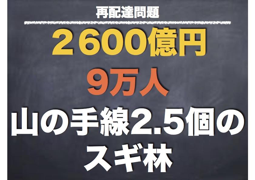再配達コスト2600億円